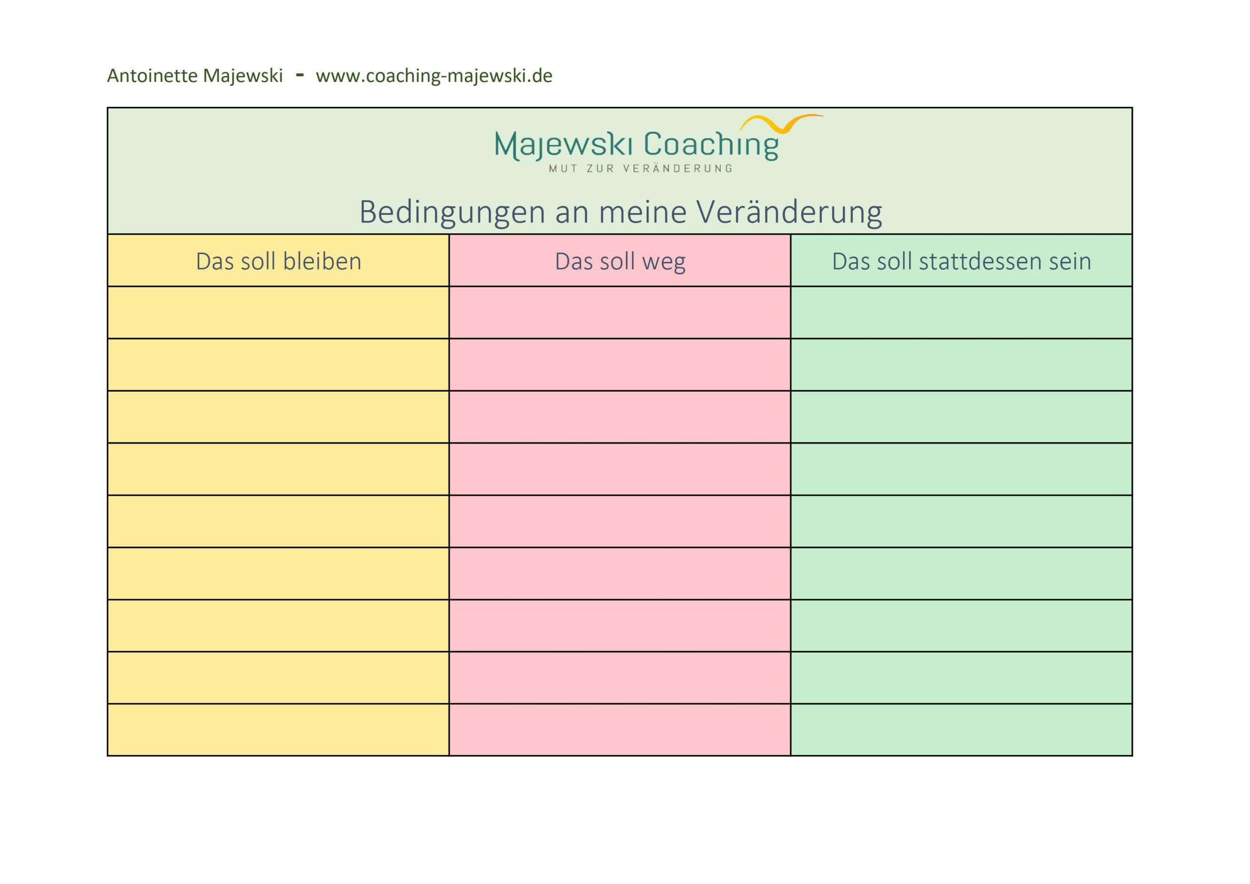 Tabelle für Veränderungsprozesse